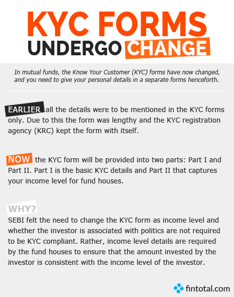 Fintotal Channel | NEWS | KYC Forms undergo change
